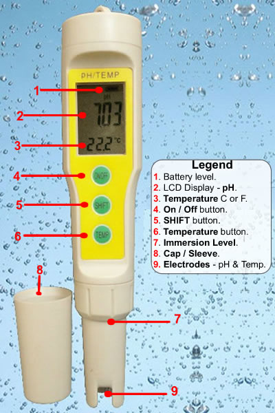 Manuals for TDS EC, TDS-3 & pH Meters | Digital Aid